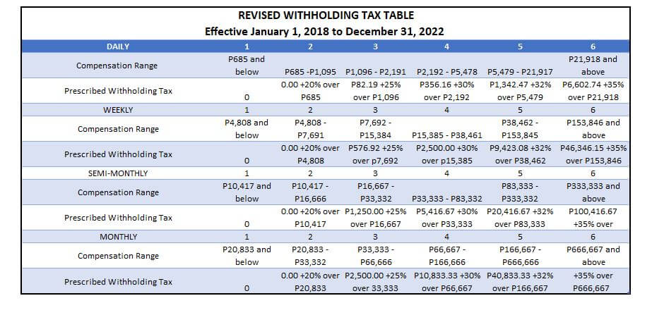 withholding tax train law