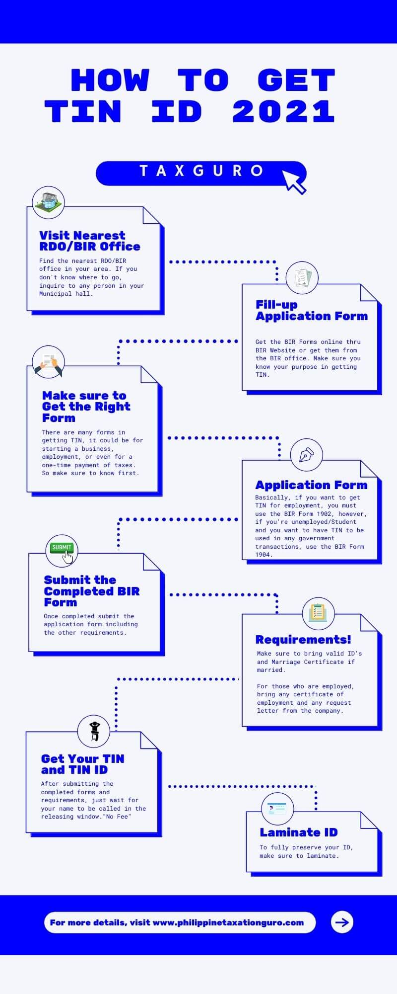 How to Get TIN ID 2021