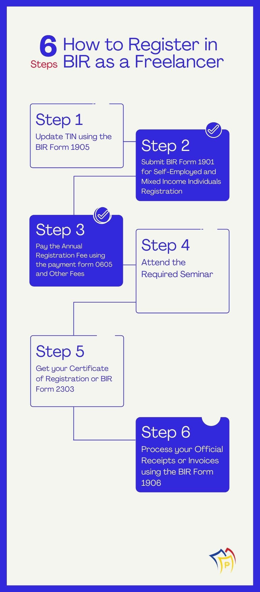 infographic showing steps on how to register as a freelancer with the BIR